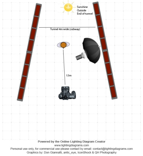 lighting-diagram-1367079415 copy