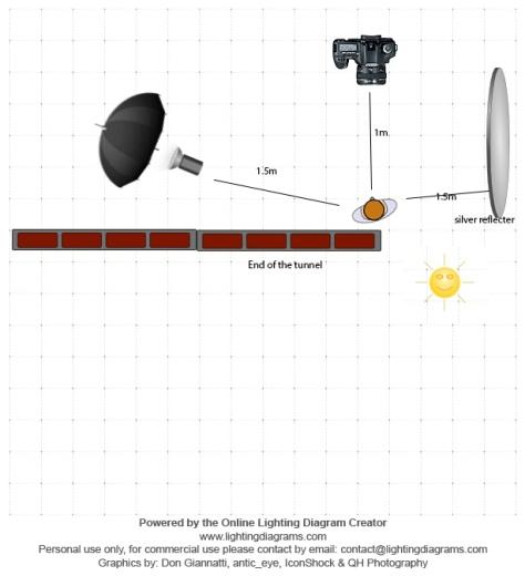 lighting-diagram-1367079599 copy
