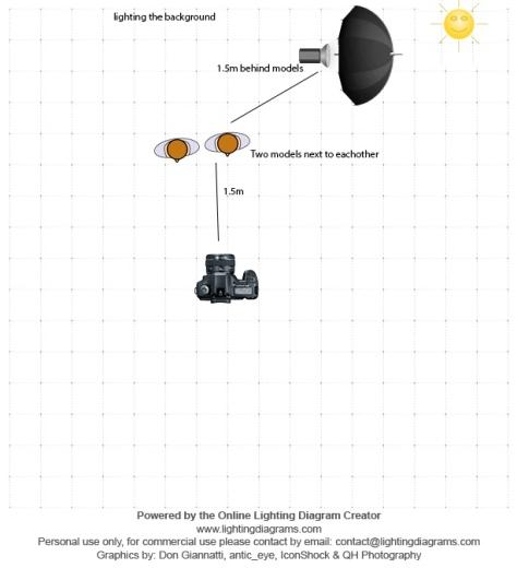 lighting-diagram-1367079673 copy