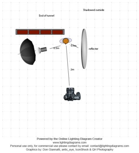 lighting-diagram-1367079771 copy