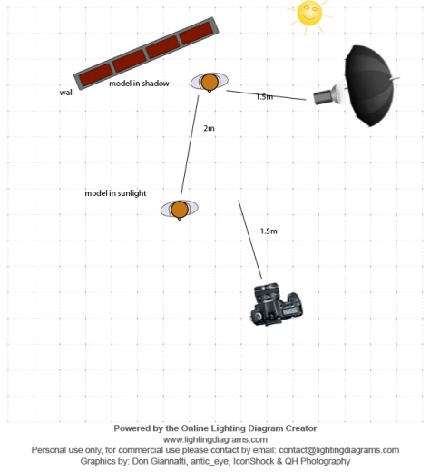 lighting-diagram-1367079940