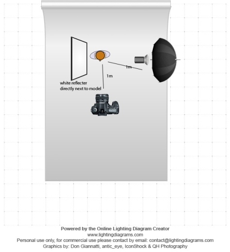 lighting-diagram-1367080083 copy