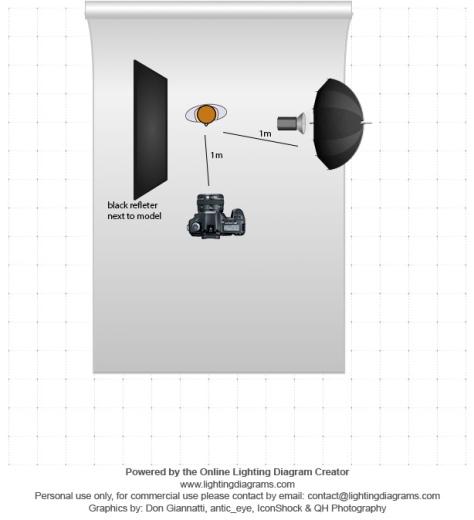 lighting-diagram-1367080126 copy