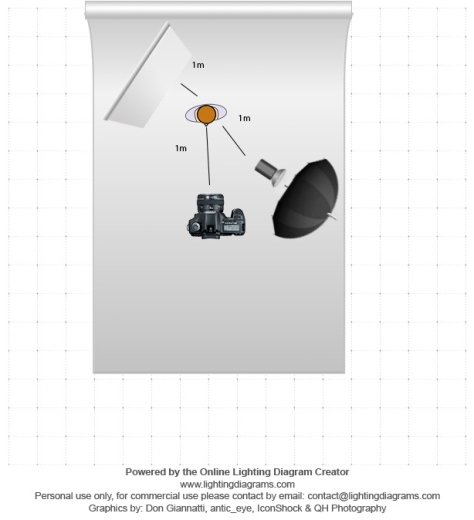 lighting-diagram-1367080176 copy