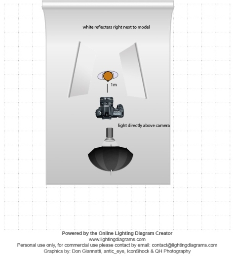 lighting-diagram-1367080233 copy