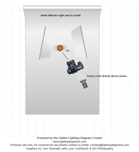 lighting-diagram-1367080339 copy