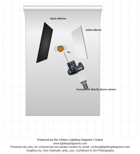 lighting-diagram-1367080390 copy
